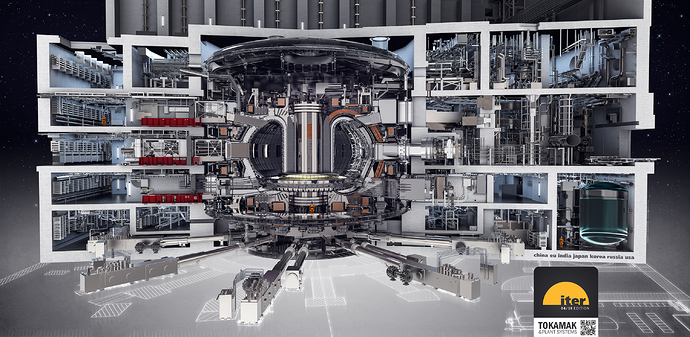 ITER_Tokamak_and_Plant_Systems_(2016)_(41783636452)